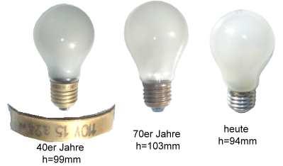 Glühbirne 1946